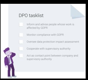 DPO tasklist