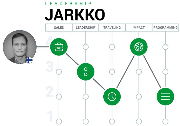 Path_Jarkko Enden